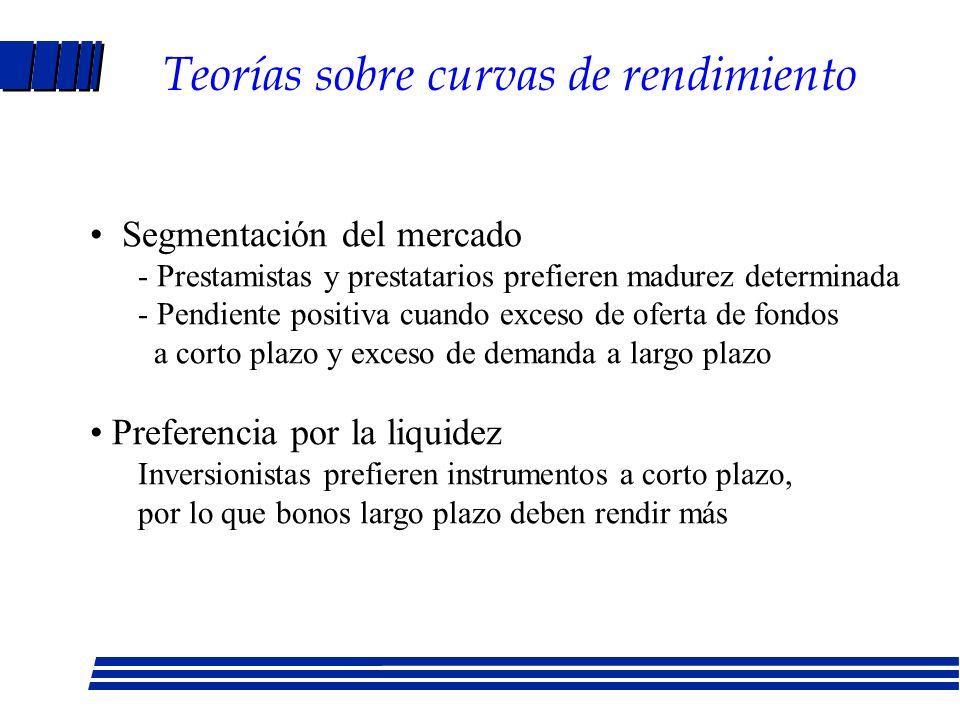 Teorías sobre curvas de rendimiento