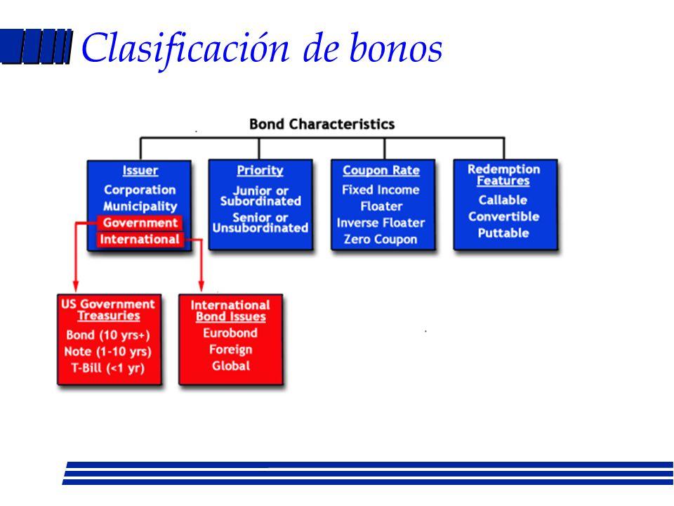 Clasificación de bonos