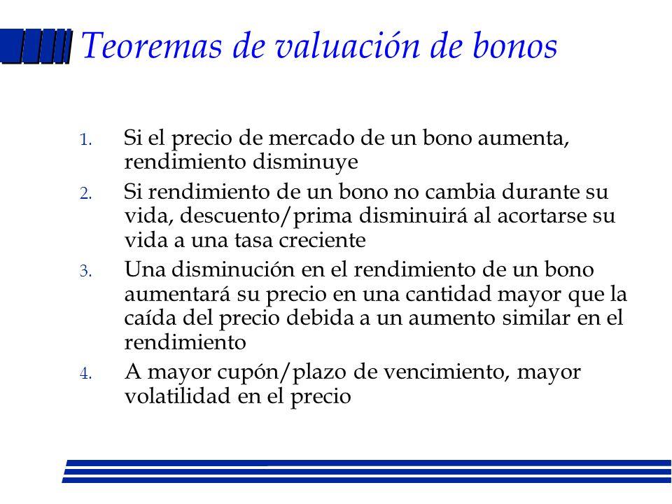 Teoremas de valuación de bonos