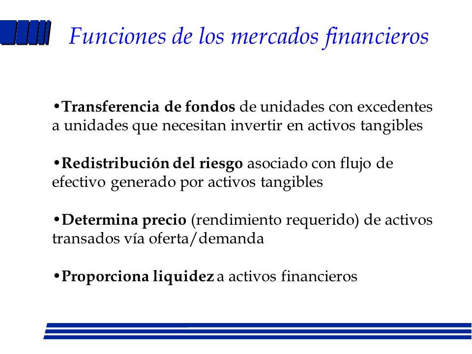 Funciones de los mercados financieros