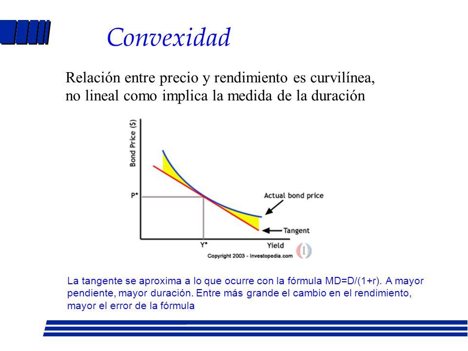 Convexidad Relación entre precio y rendimiento es curvilínea,