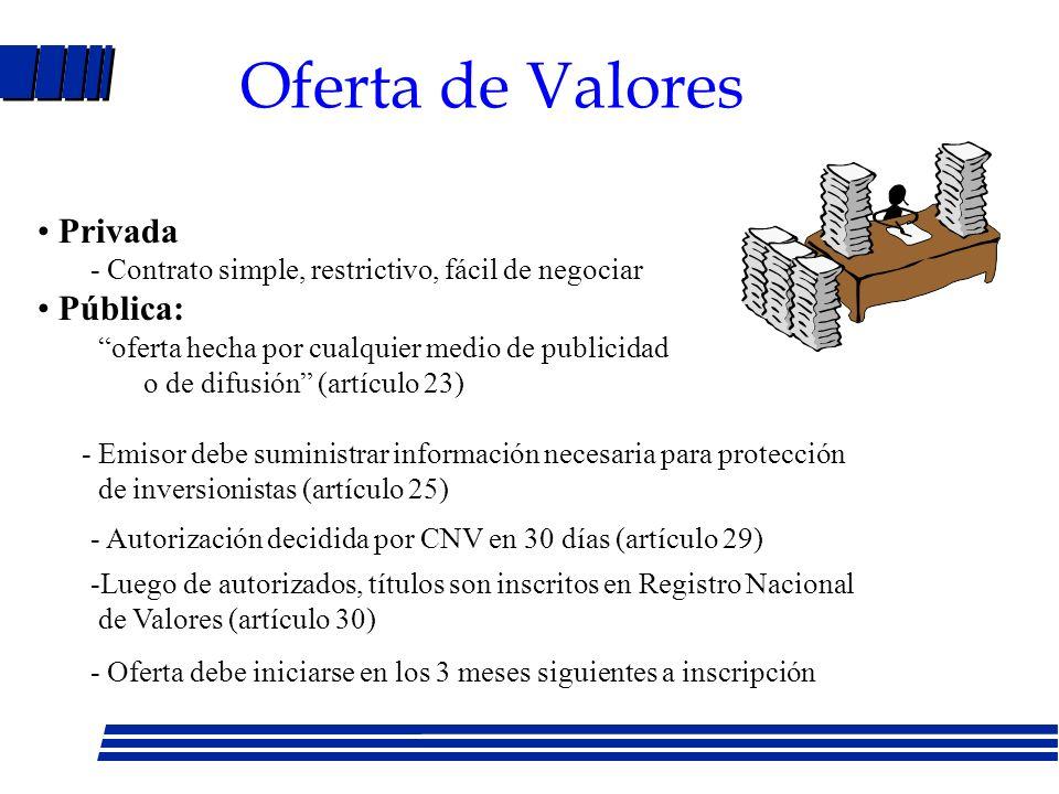 Oferta de Valores Privada Pública: