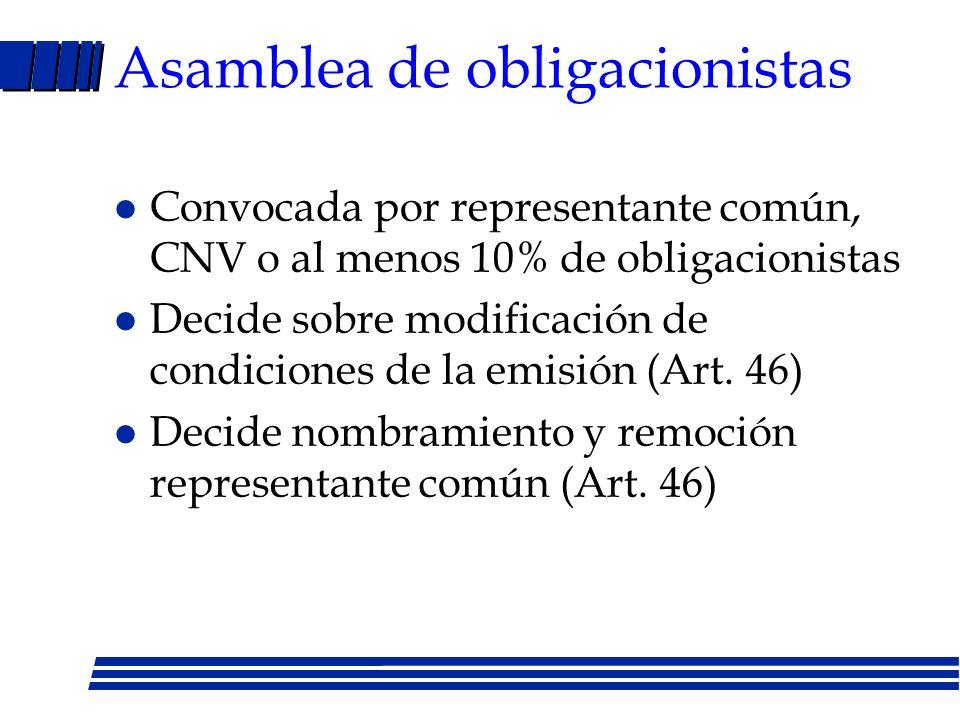 Asamblea de obligacionistas