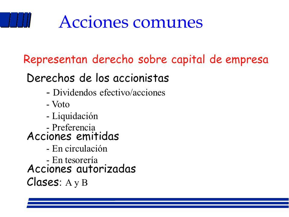 Acciones comunes Representan derecho sobre capital de empresa