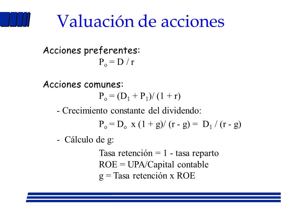 Valuación de acciones Acciones preferentes: Po = D / r