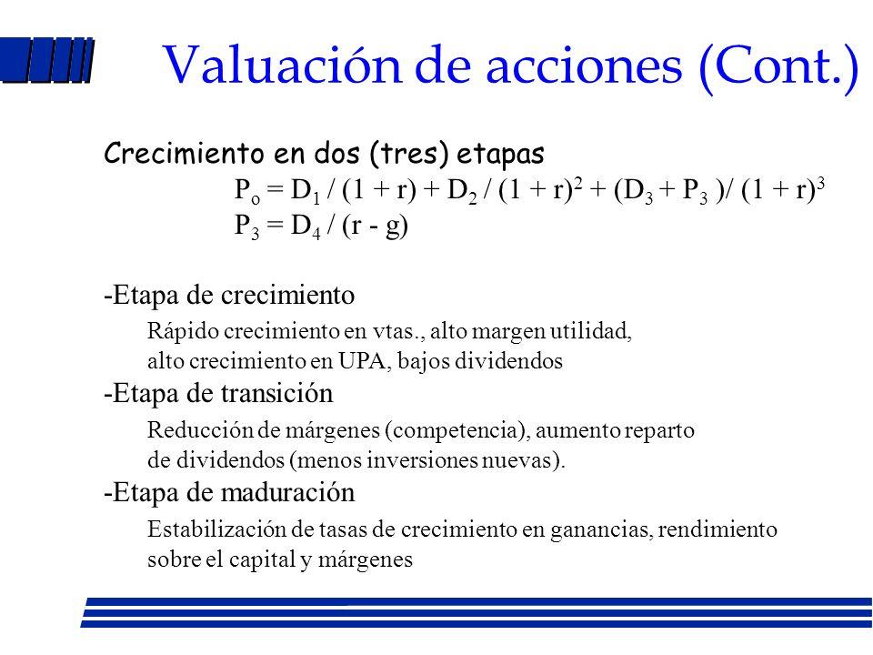 Valuación de acciones (Cont.)