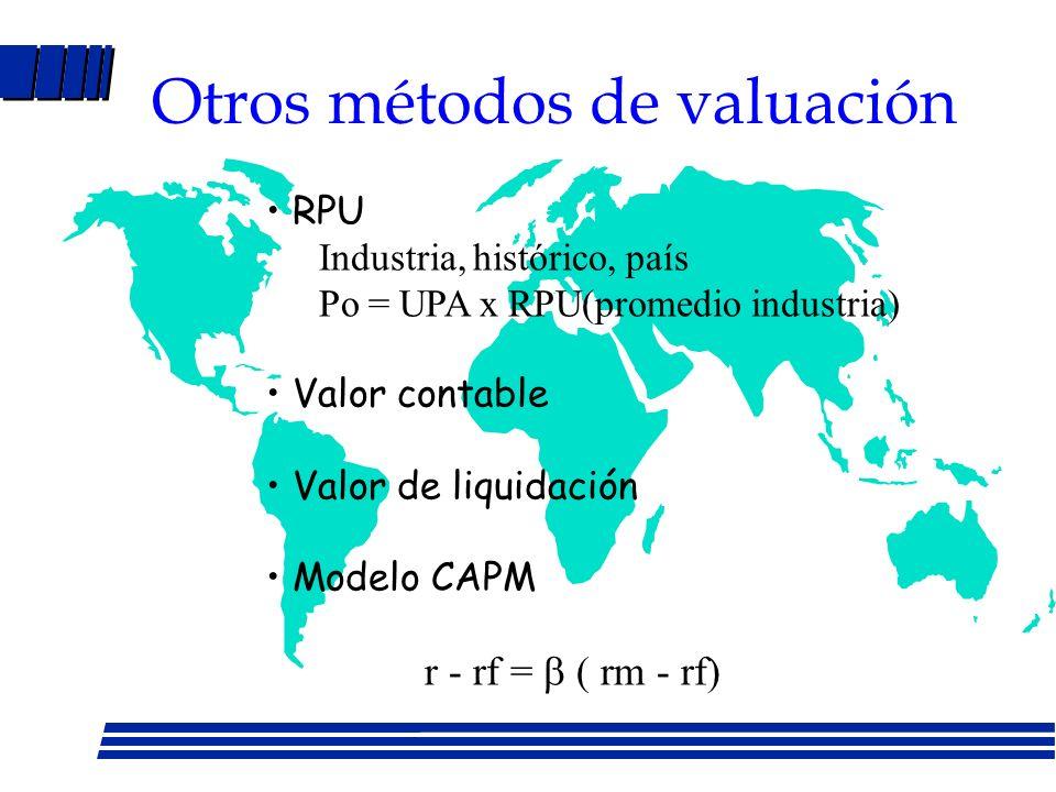 Otros métodos de valuación