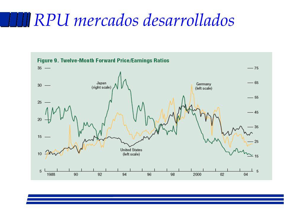 RPU mercados desarrollados