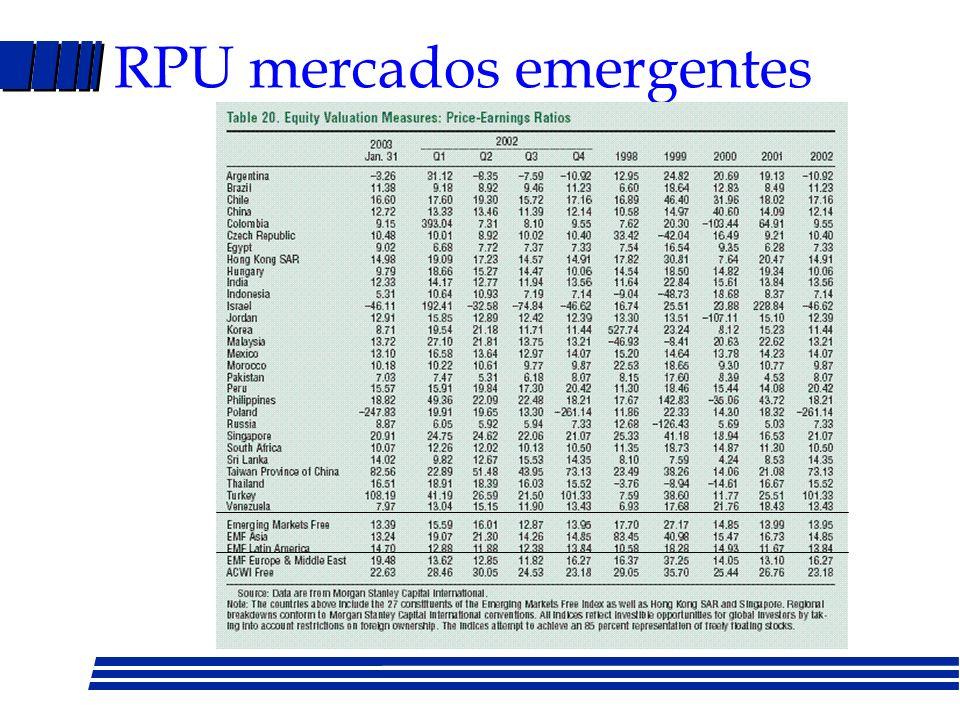 RPU mercados emergentes