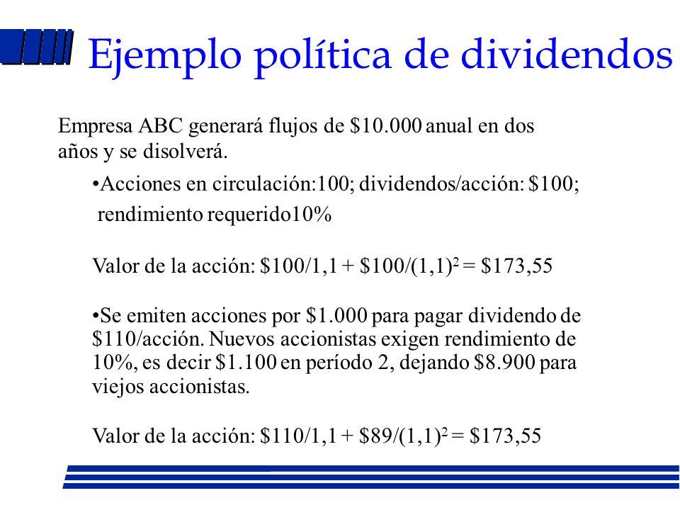Ejemplo política de dividendos