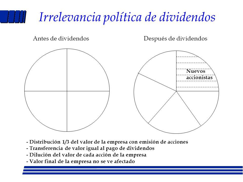 Irrelevancia política de dividendos