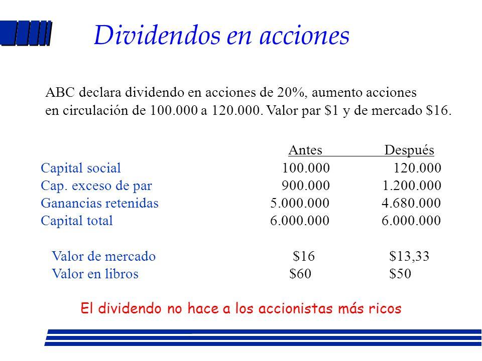 El dividendo no hace a los accionistas más ricos