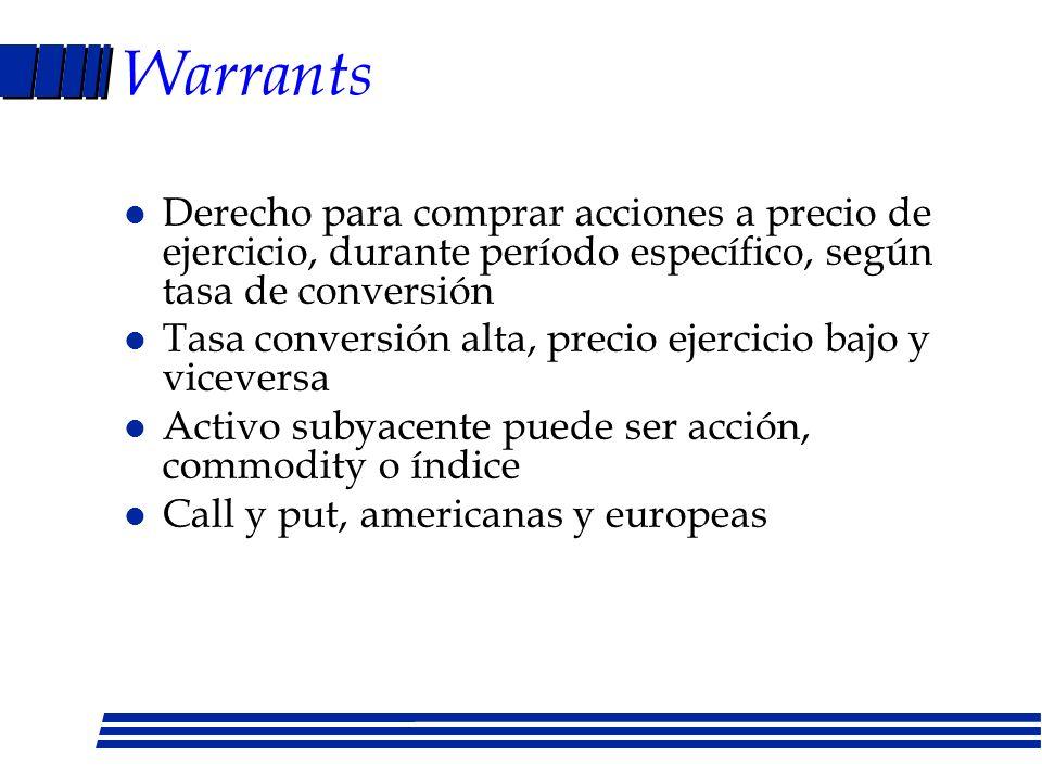 Warrants Derecho para comprar acciones a precio de ejercicio, durante período específico, según tasa de conversión.