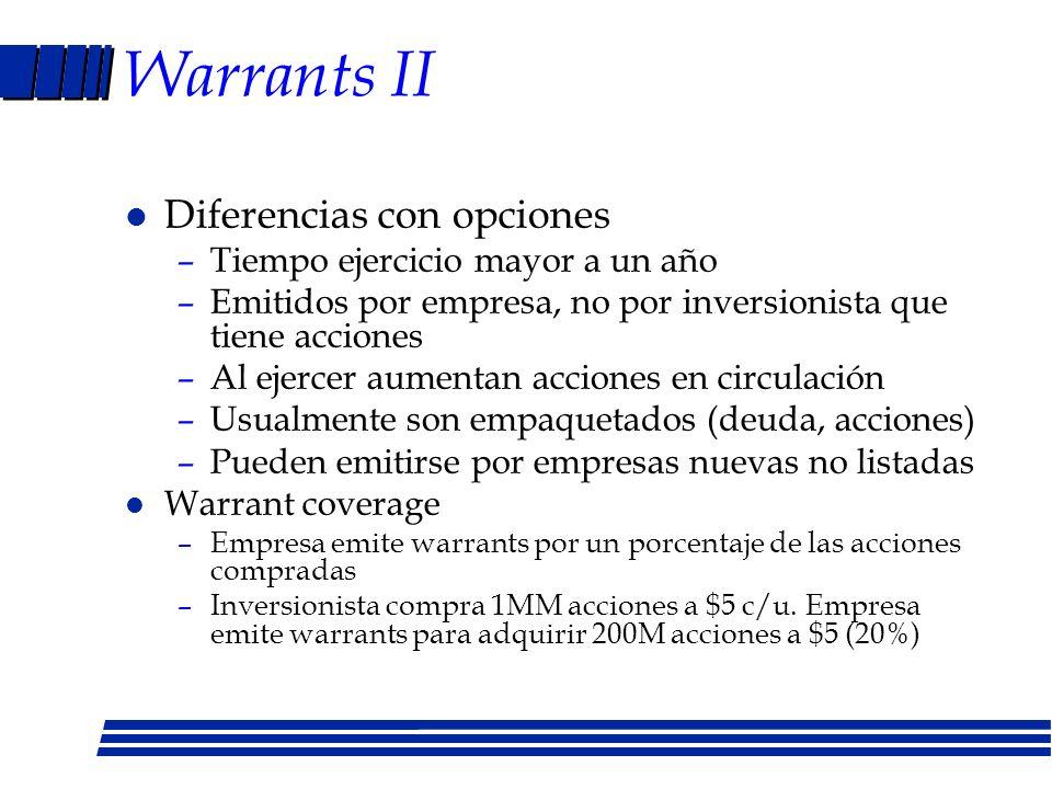 Warrants II Diferencias con opciones Tiempo ejercicio mayor a un año