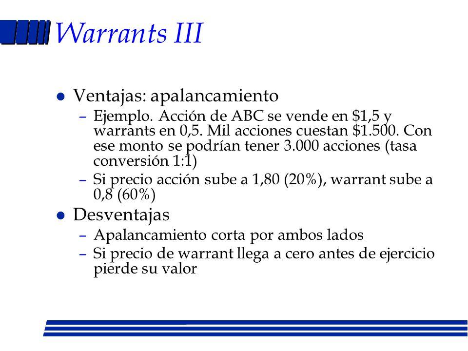 Warrants III Ventajas: apalancamiento Desventajas