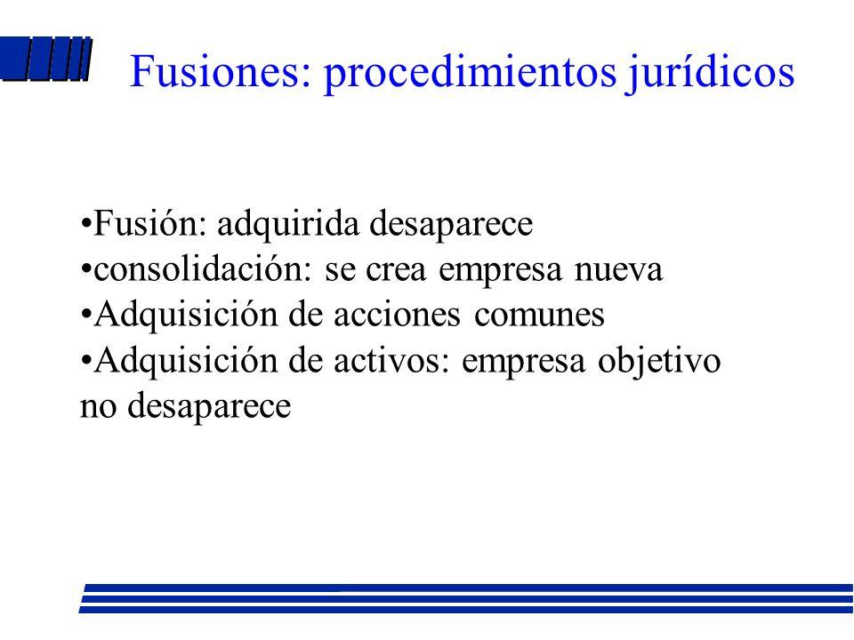 Fusiones: procedimientos jurídicos