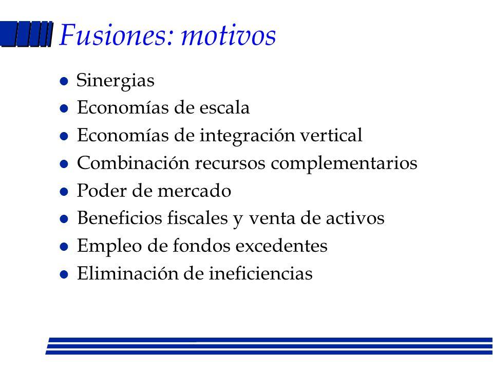 Fusiones: motivos Sinergias Economías de escala