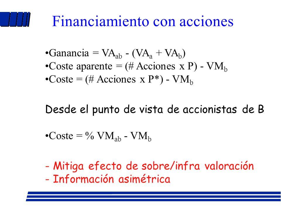 Financiamiento con acciones