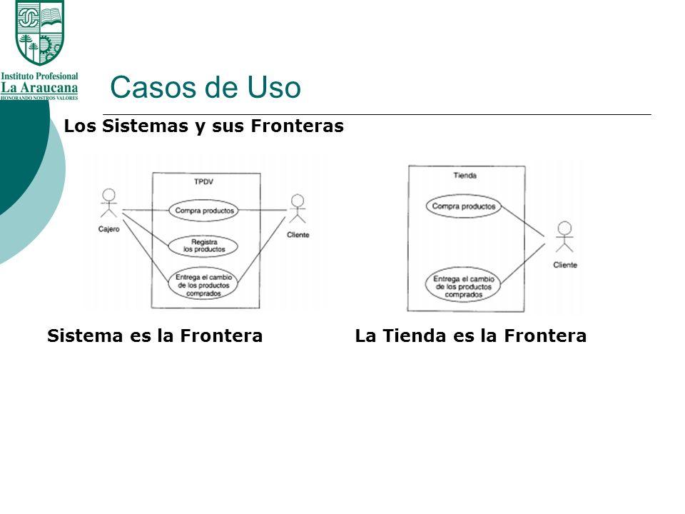 Casos de Uso Los Sistemas y sus Fronteras Sistema es la Frontera