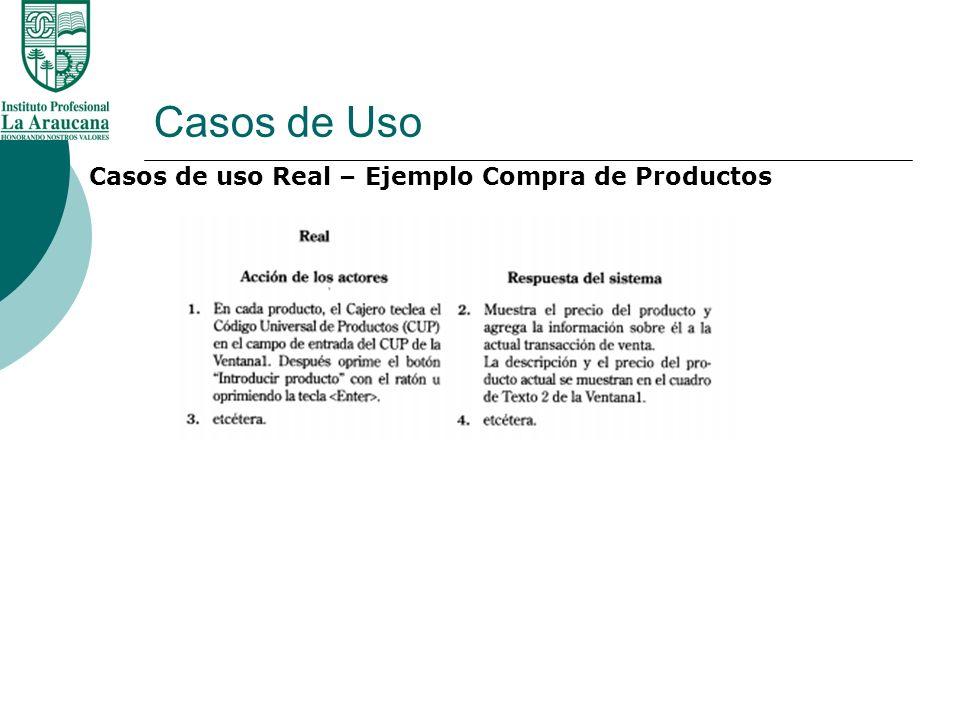 Casos de Uso Casos de uso Real – Ejemplo Compra de Productos