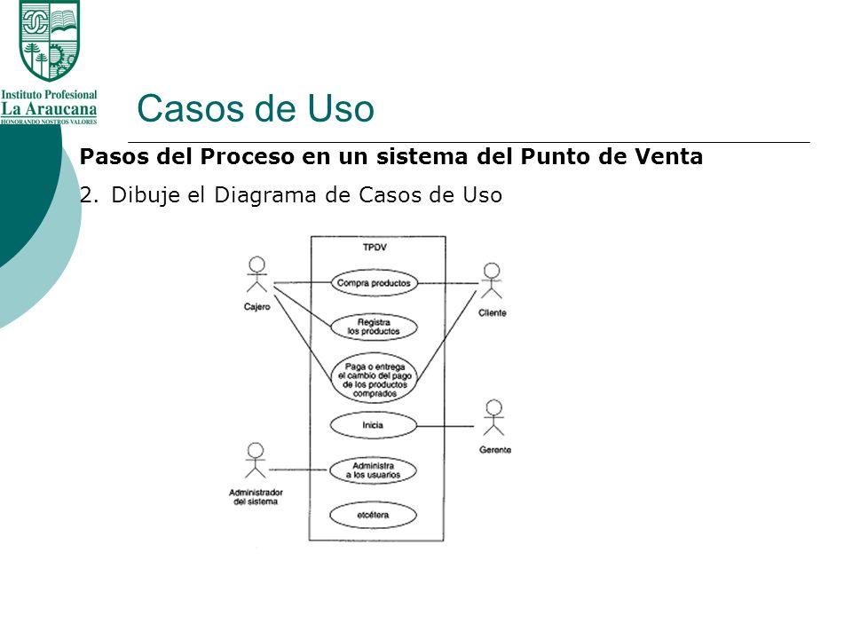 Casos de Uso Pasos del Proceso en un sistema del Punto de Venta