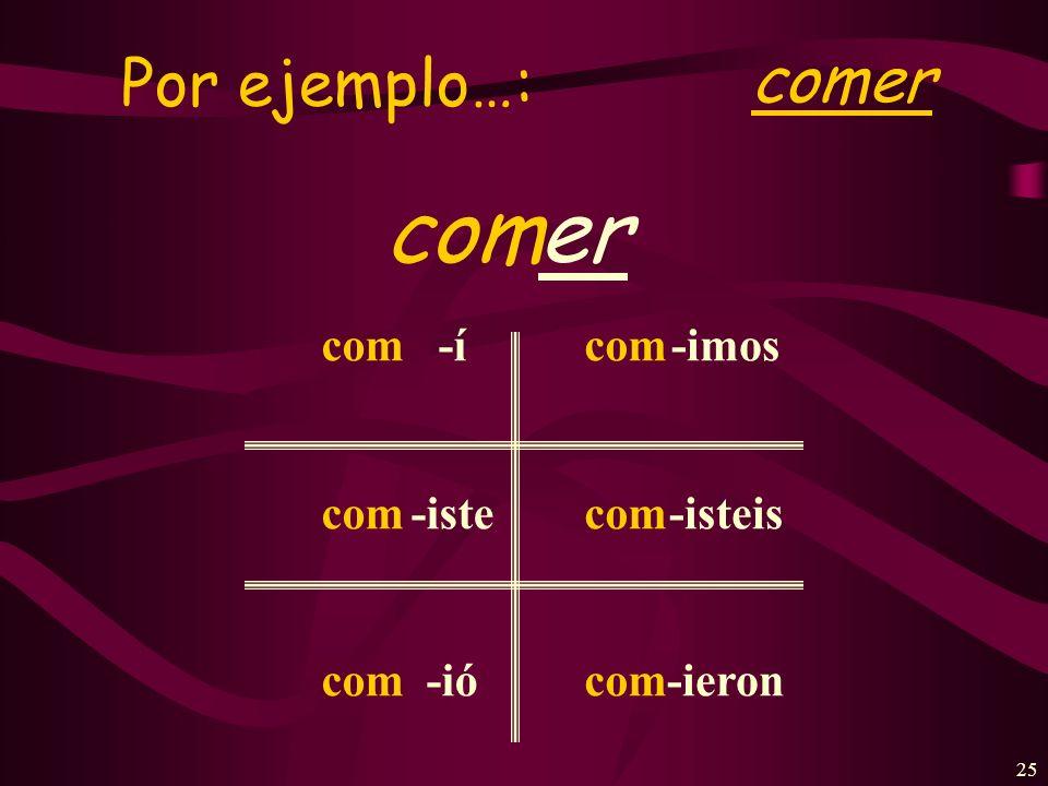 Por ejemplo…: comer com er com -í -iste -ió com -imos -isteis -ieron