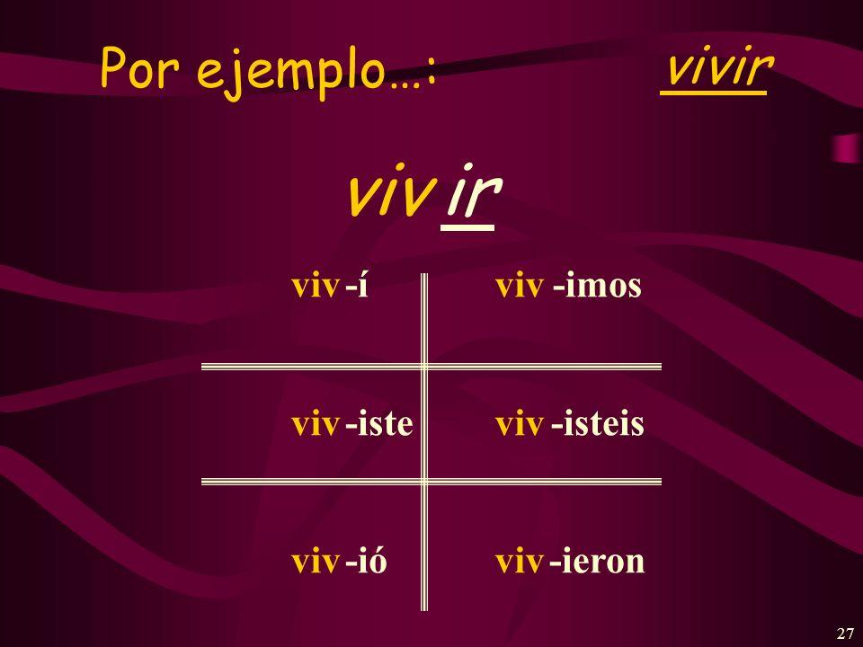Por ejemplo…: vivir viv ir viv -í -iste -ió viv -imos -isteis -ieron