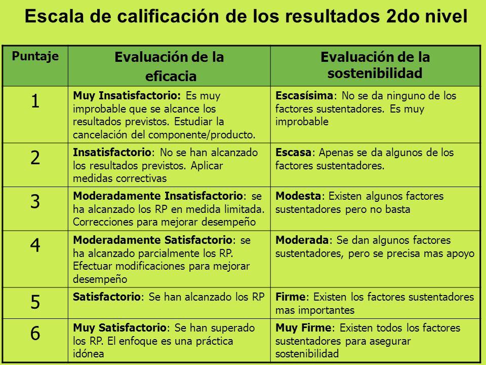 Escala de calificación de los resultados 2do nivel