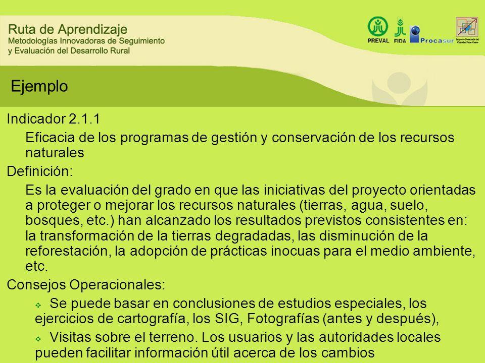 Ejemplo Indicador 2.1.1. Eficacia de los programas de gestión y conservación de los recursos naturales.
