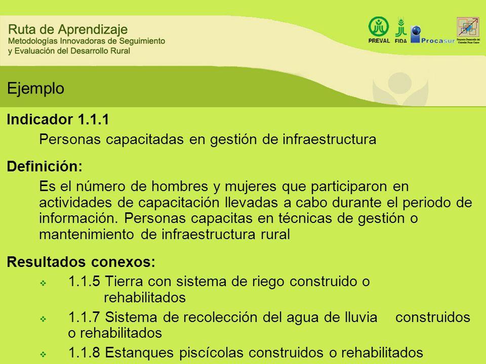 Ejemplo Indicador 1.1.1. Personas capacitadas en gestión de infraestructura. Definición: