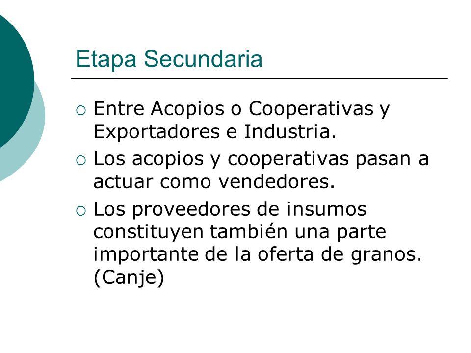 Etapa Secundaria Entre Acopios o Cooperativas y Exportadores e Industria. Los acopios y cooperativas pasan a actuar como vendedores.
