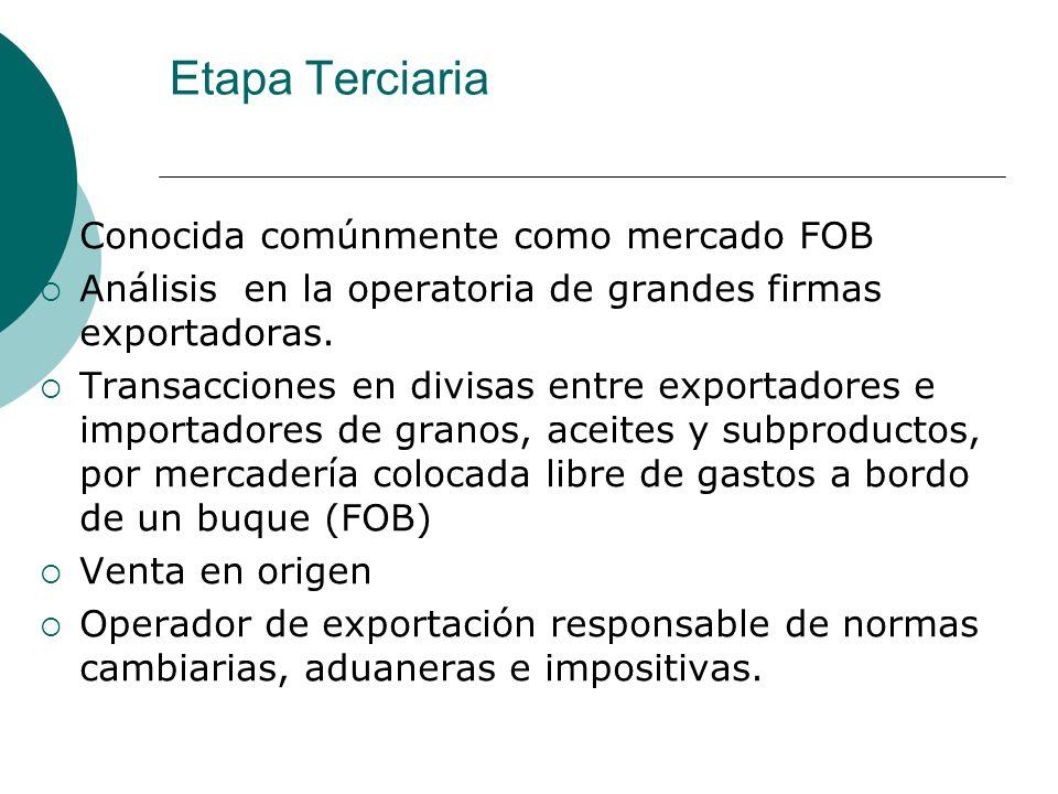 Etapa Terciaria Conocida comúnmente como mercado FOB