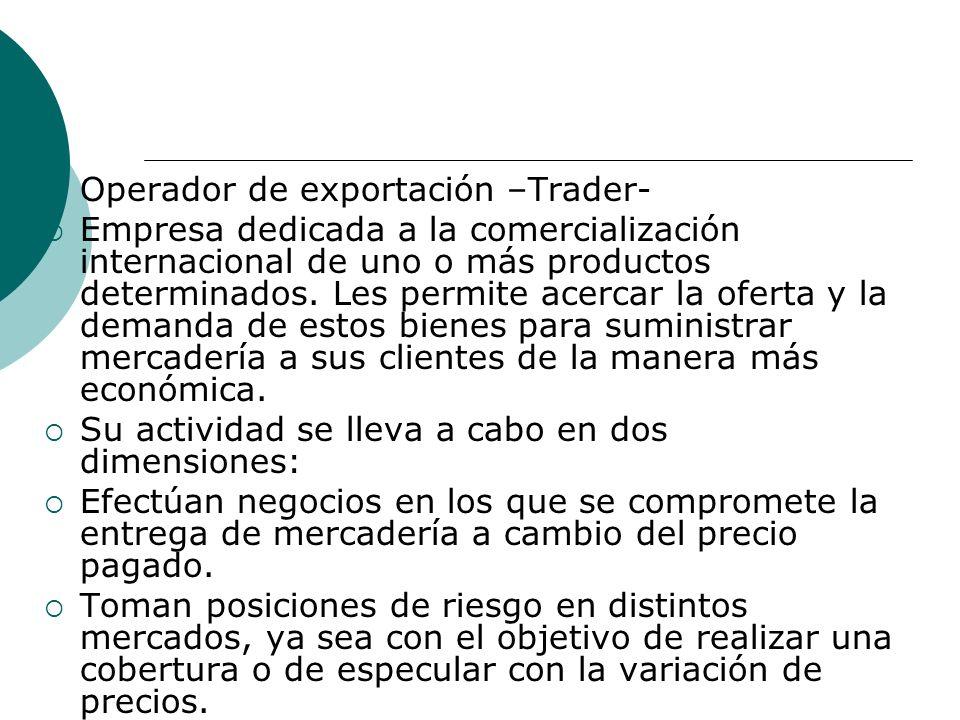 Operador de exportación –Trader-