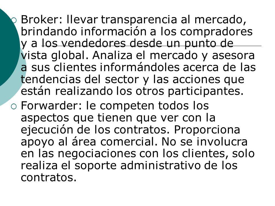 Broker: llevar transparencia al mercado, brindando información a los compradores y a los vendedores desde un punto de vista global. Analiza el mercado y asesora a sus clientes informándoles acerca de las tendencias del sector y las acciones que están realizando los otros participantes.