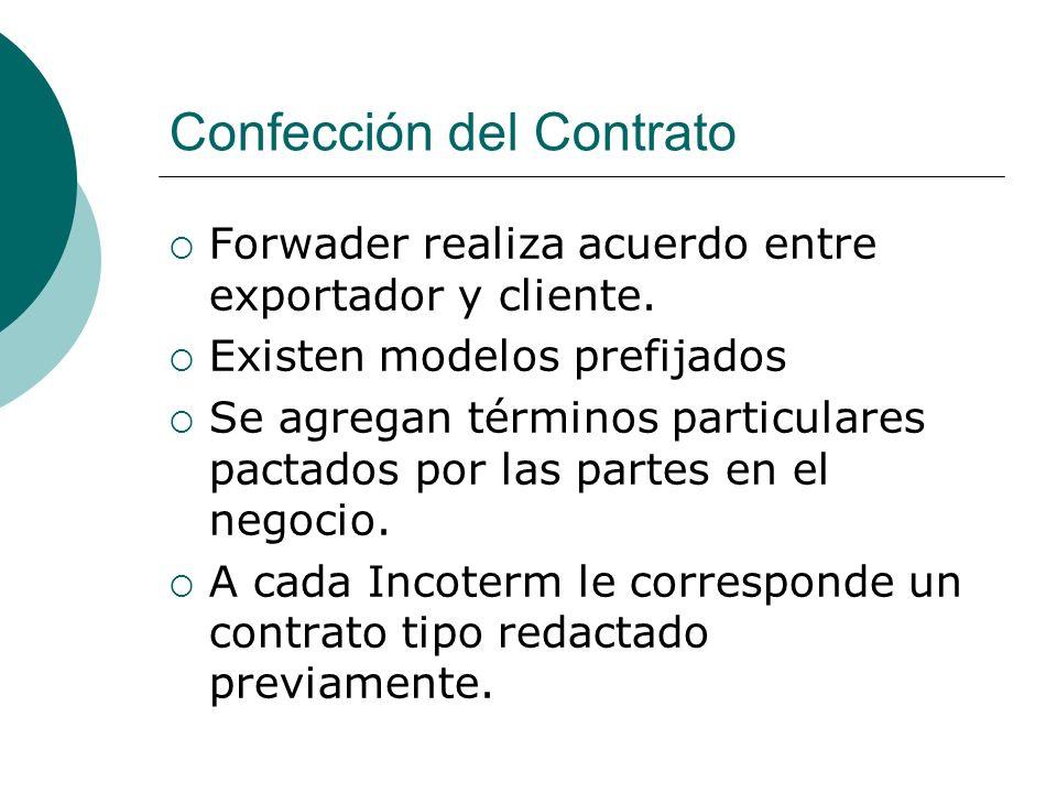 Confección del Contrato