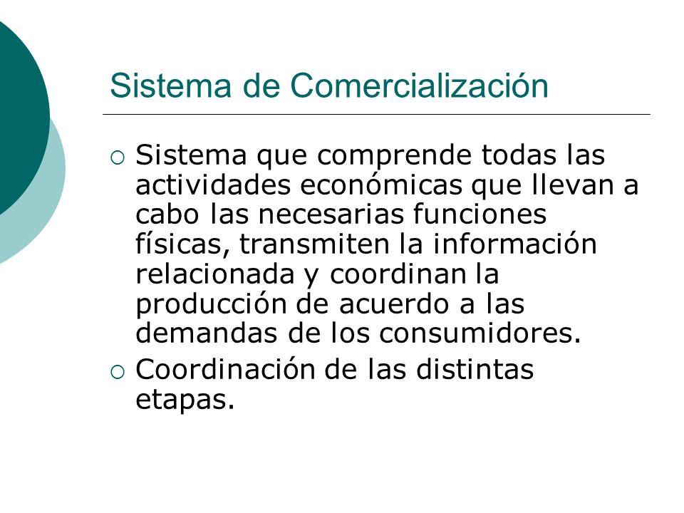 Sistema de Comercialización