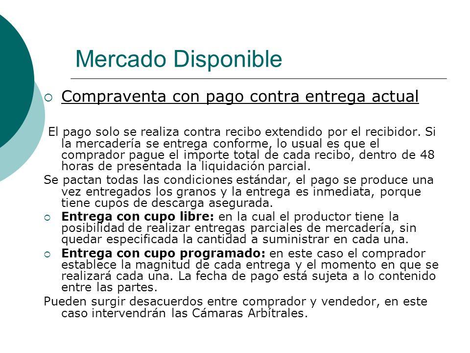 Mercado Disponible Compraventa con pago contra entrega actual