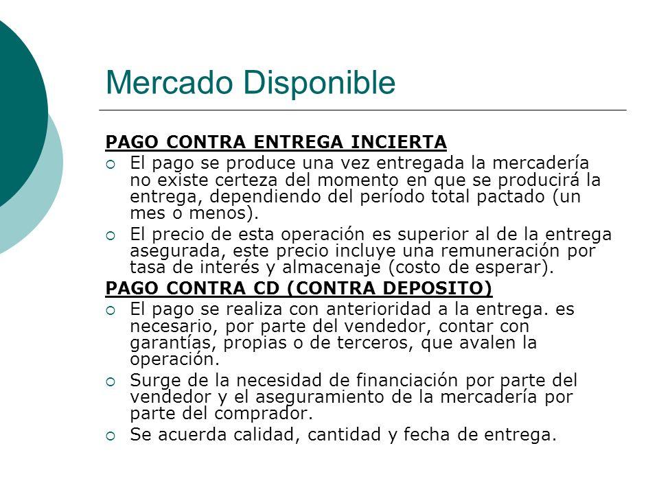 Mercado Disponible PAGO CONTRA ENTREGA INCIERTA