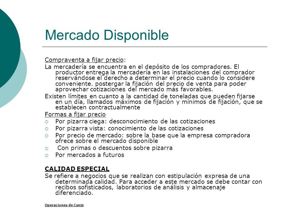 Mercado Disponible Compraventa a fijar precio: