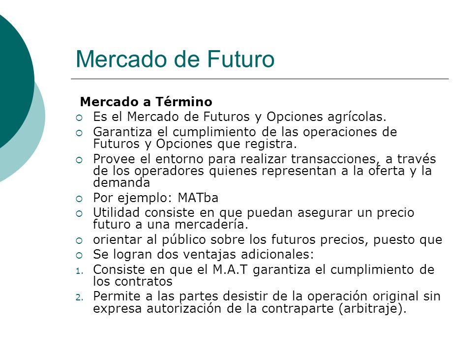 Mercado de Futuro Mercado a Término