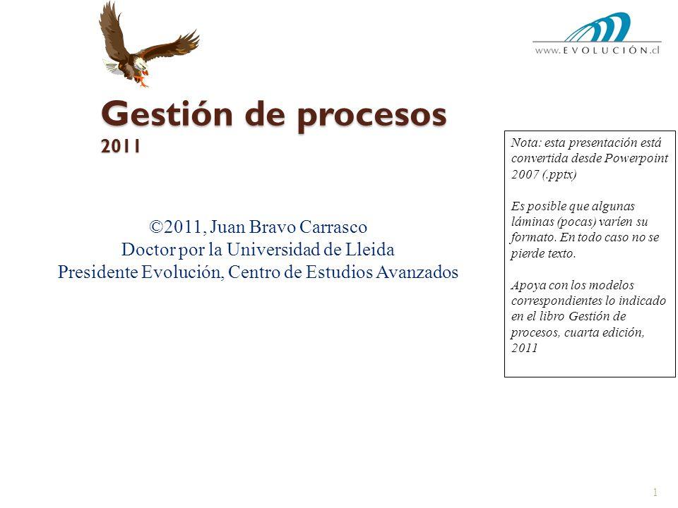 Gestión de procesos 2011 ©2011, Juan Bravo Carrasco