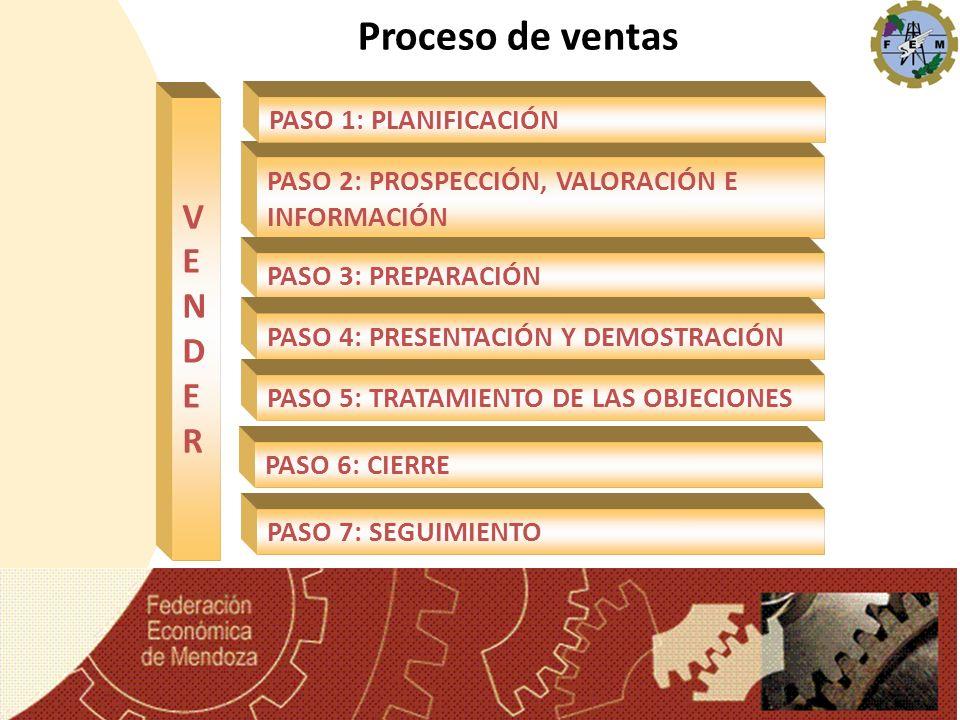 Proceso de ventas VENDER PASO 1: PLANIFICACIÓN