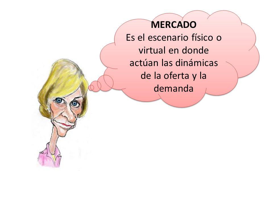 MERCADO Es el escenario físico o virtual en donde actúan las dinámicas de la oferta y la demanda