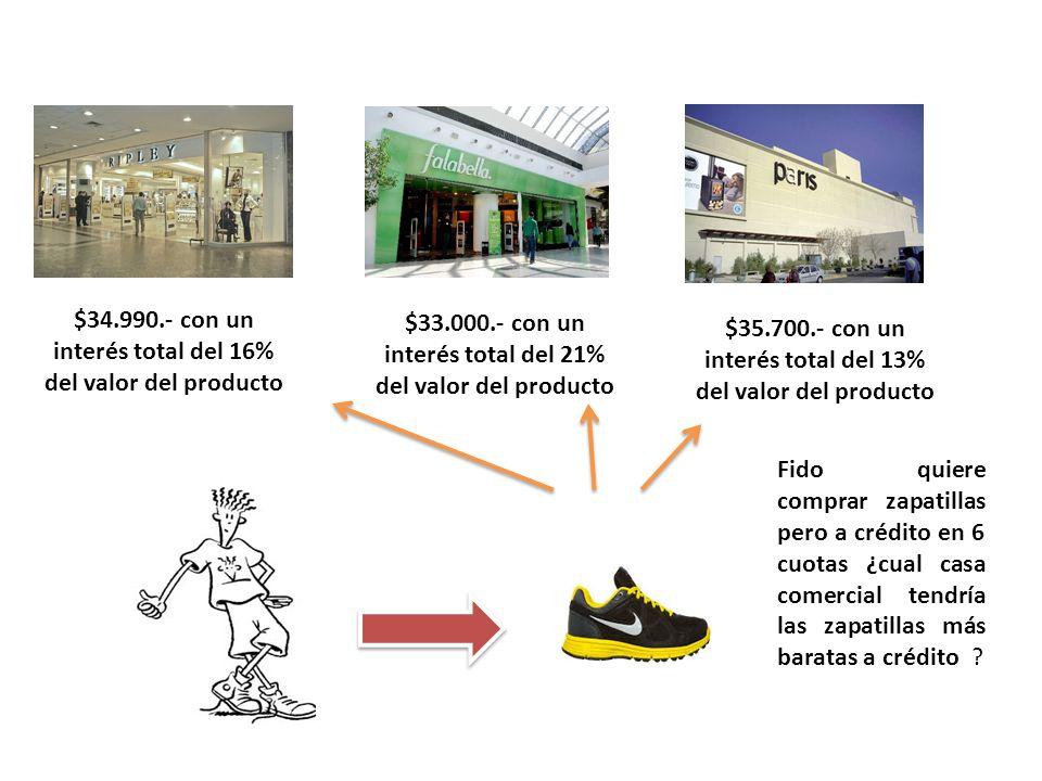 EJEMPLO 3 $34.990.- con un interés total del 16% del valor del producto. $33.000.- con un interés total del 21% del valor del producto.