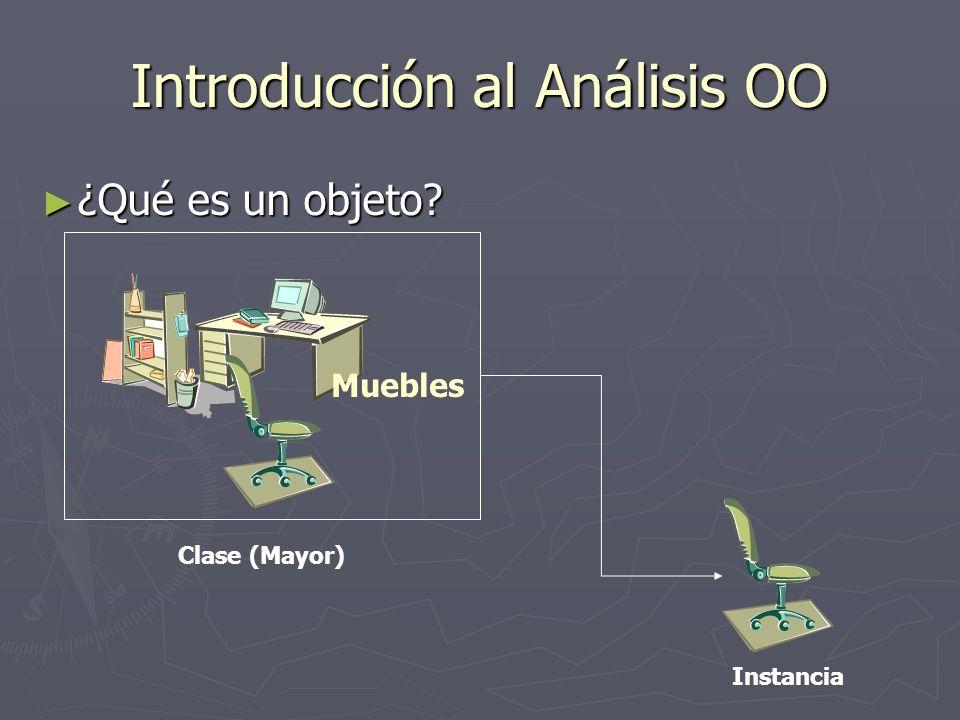 Introducción al Análisis OO