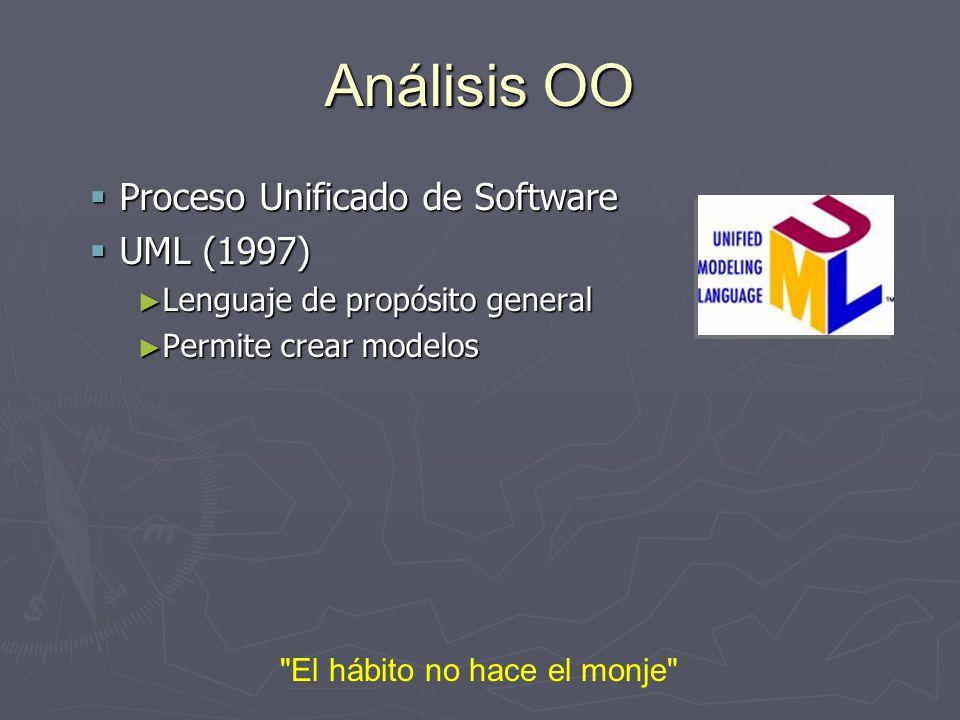 Análisis OO Proceso Unificado de Software UML (1997)
