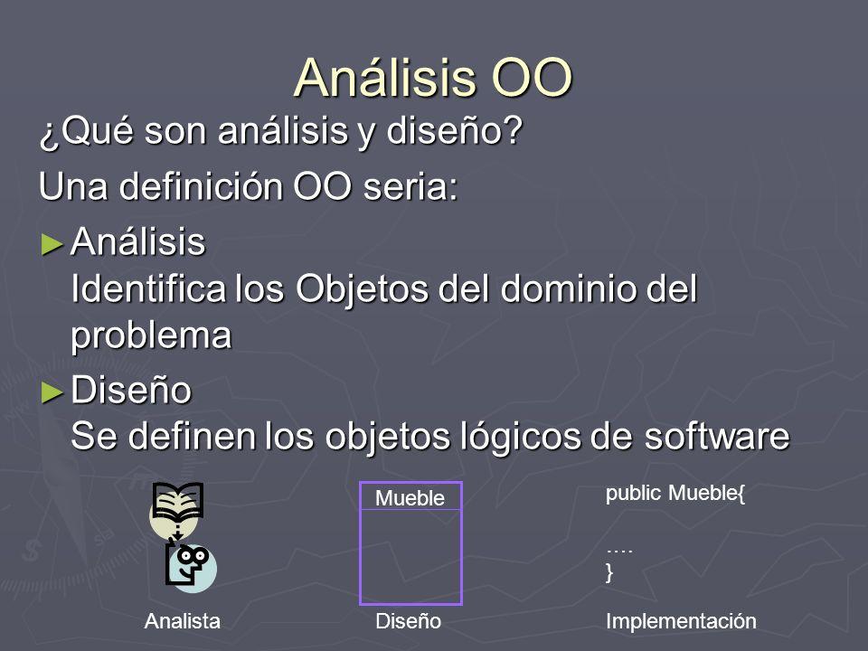 Análisis OO ¿Qué son análisis y diseño Una definición OO seria: