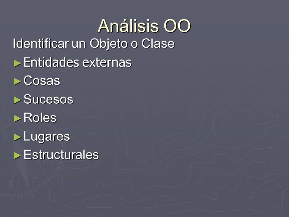 Análisis OO Identificar un Objeto o Clase Entidades externas Cosas
