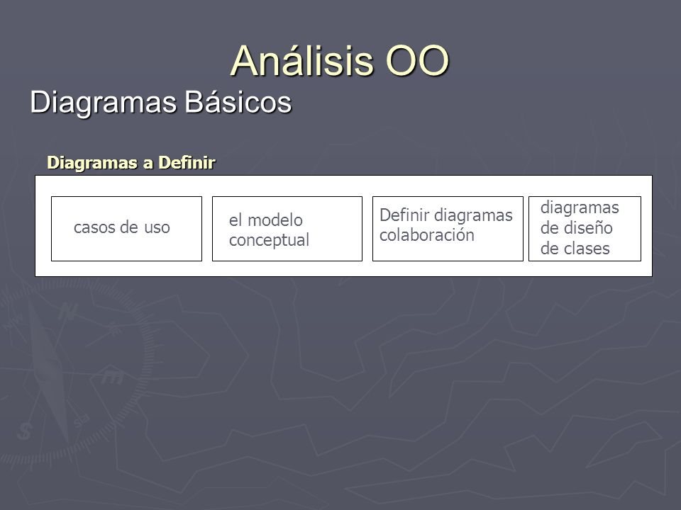 Análisis OO Diagramas Básicos Diagramas a Definir