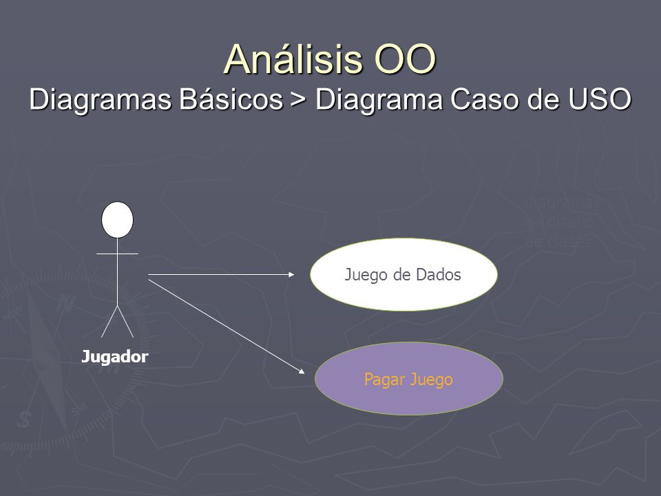 Análisis OO Diagramas Básicos > Diagrama Caso de USO